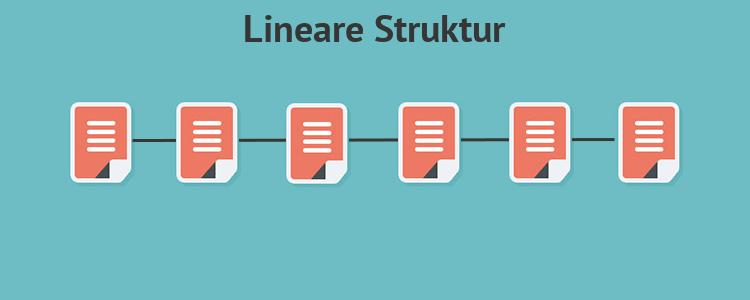 Lineare Struktur von Hyperlinks