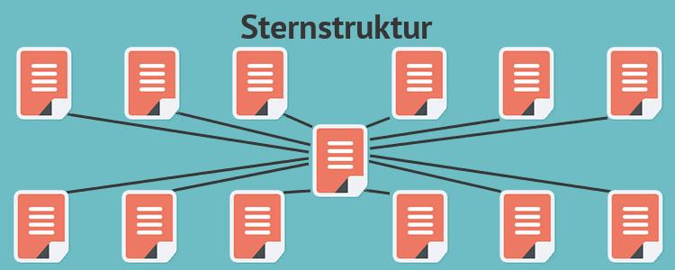 Sternstruktur Hyperlinks