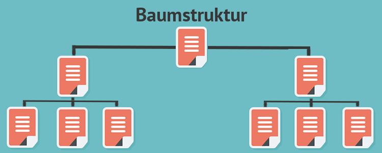 Baumstruktur von Hyperlinks